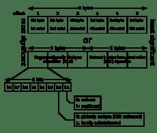 mac-adresse-1