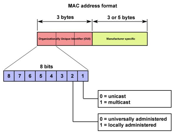 mac-adresse-3