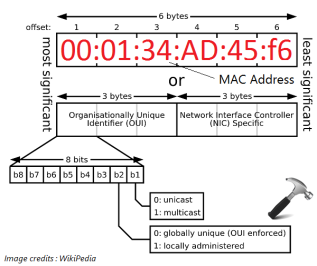 mac-adresse-4