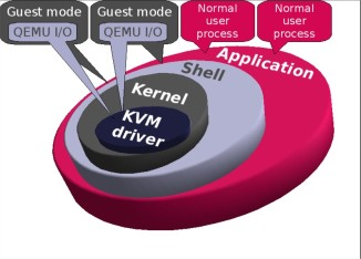 kvm-kernel.png (Image PNG, 800×579 pixels) - Mozilla Firefox